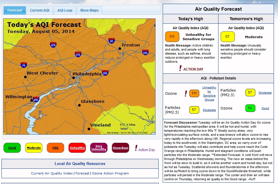 Sample Air Quality Index