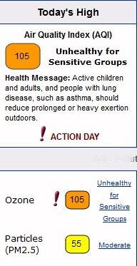 Ozone Alert -- Unsafe to Breath